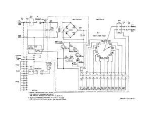 Figure 61 VH control panel, schematic diagram
