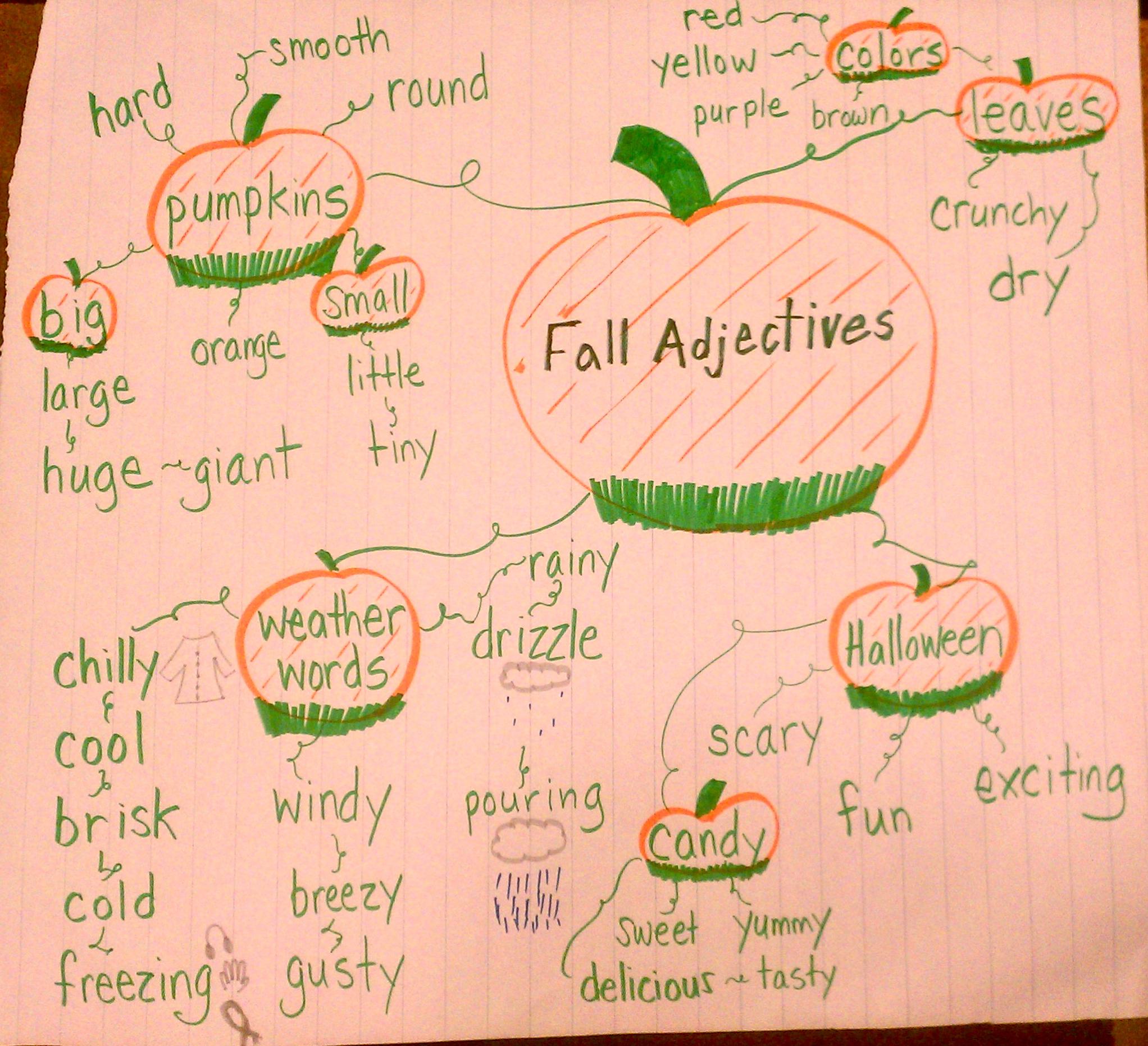 Pumpkin Patch Adjectives
