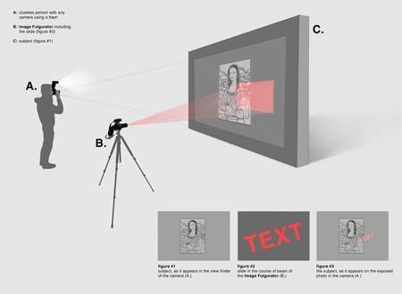Camera manipuleert andermans foto's