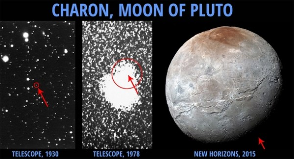 Our best views of Plutos moon Charon over the years and
