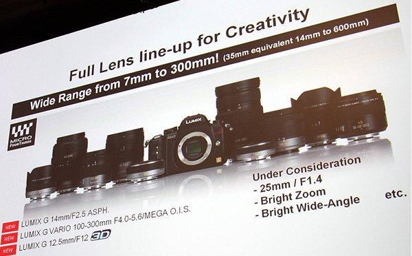 panasonic 25mm f1.4