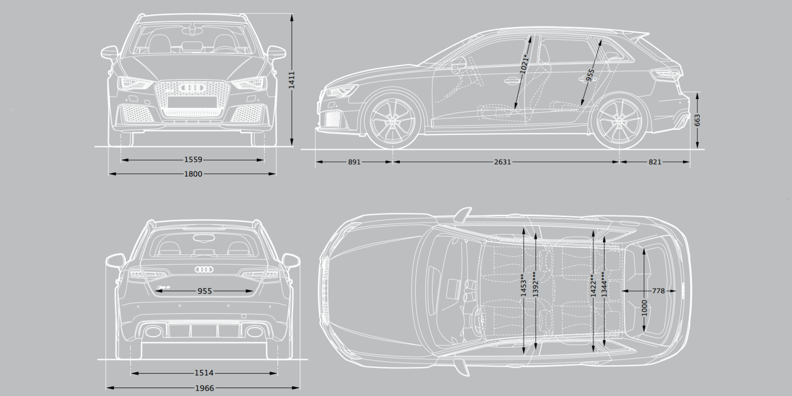 Audi Rs3 Sizes And Dimensions Guide