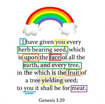 Image result for genesis 1:29