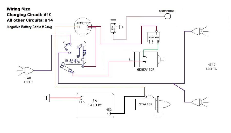 ih 1066 wiring diagram ih image wiring diagram farmall wiring harness diagram farmall auto wiring diagram schematic on ih 1066 wiring diagram
