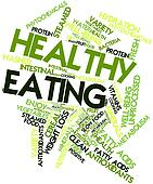 Word cloud for Healthy Eating