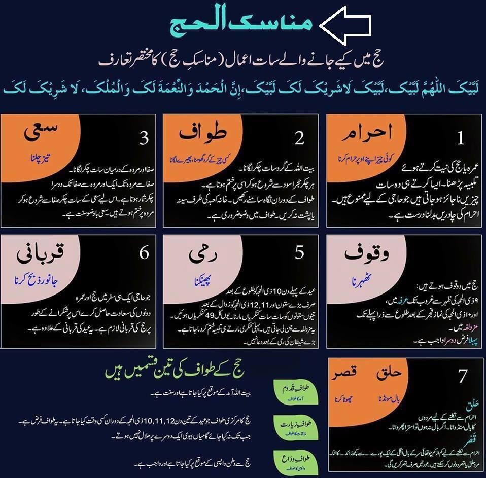 Islamic Names Urdu Pakistan