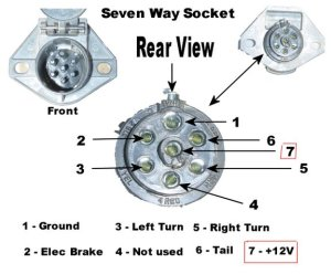Viewing a thread  How to? 7 pin semi tractor lights to