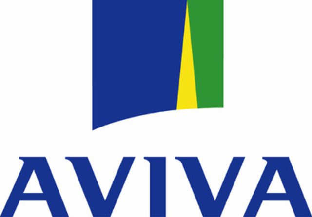 Image result for aviva canada