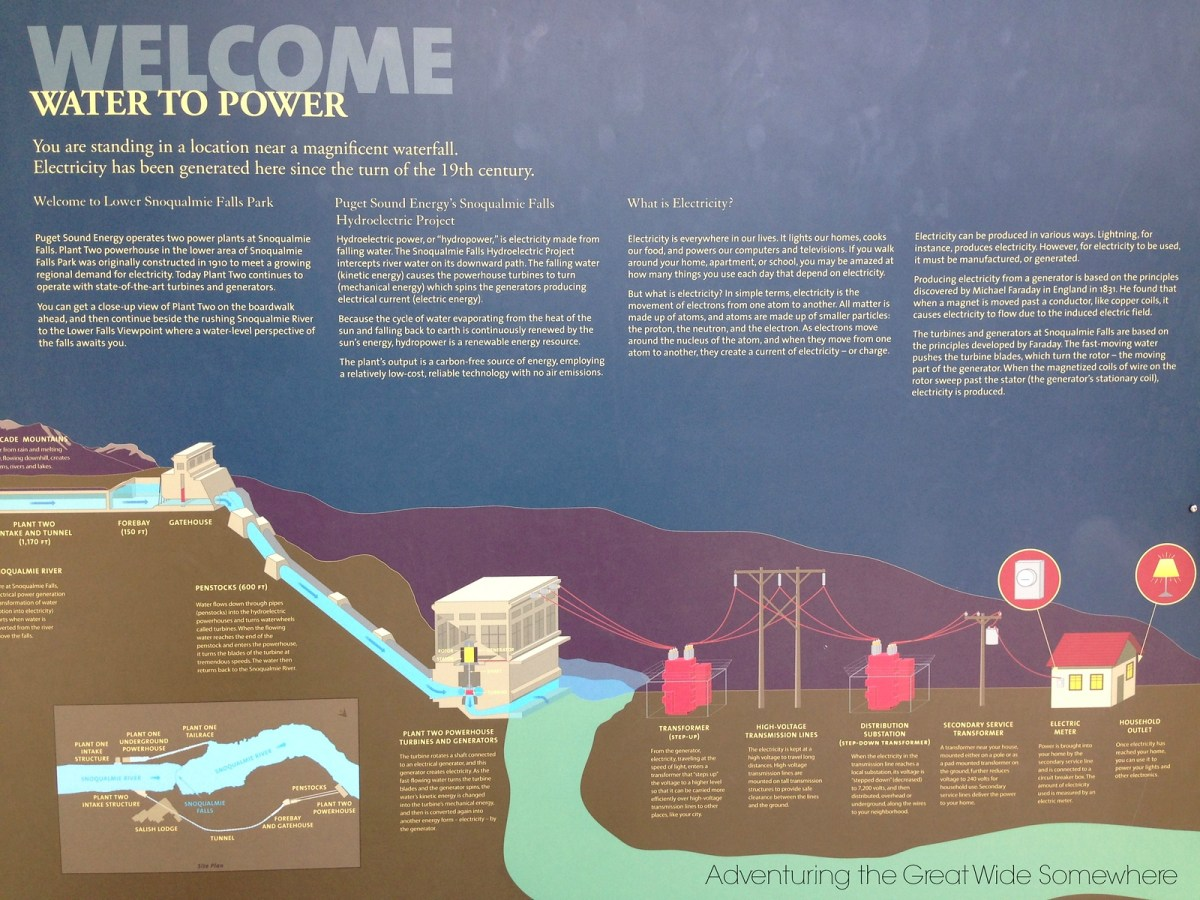 Snoqualmie Falls Info Sign Converting Water to Power