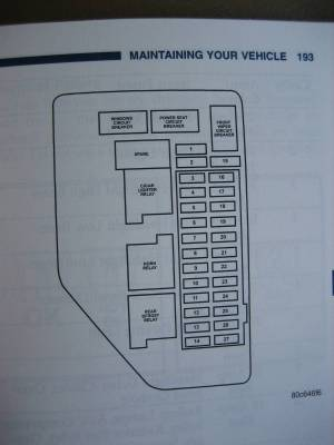 I need a 2001 Cherokee Sport Fuse Diagram  JeepForum