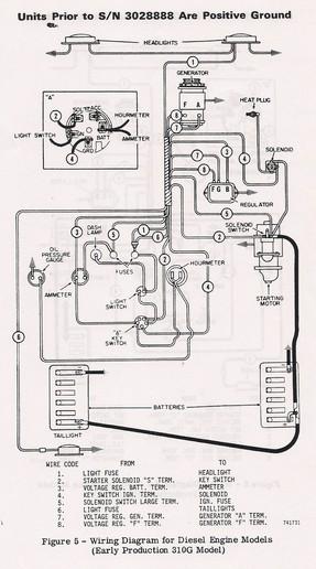 Case 310G crawler wiring diagram  Yesterday's Tractors