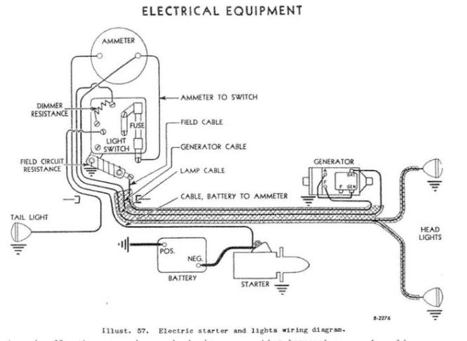 farmall cub wiring diagram 12 volt wiring diagram farmall cub 6 volt wiring diagram nilza