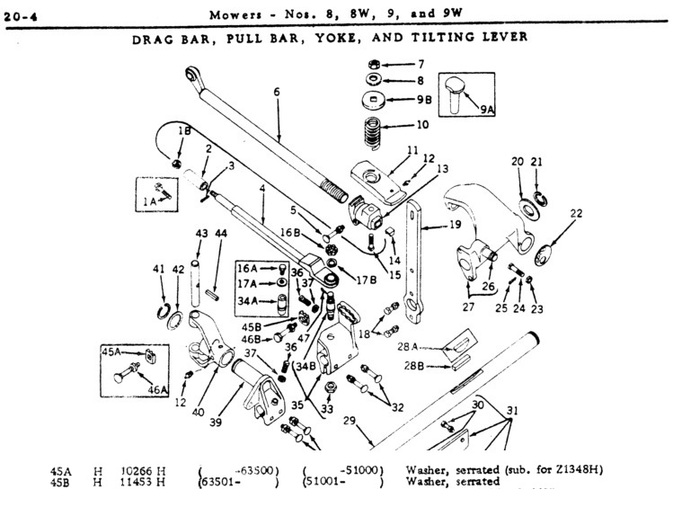 Massey Ferguson 42 Sickle Mower Parts Diagram