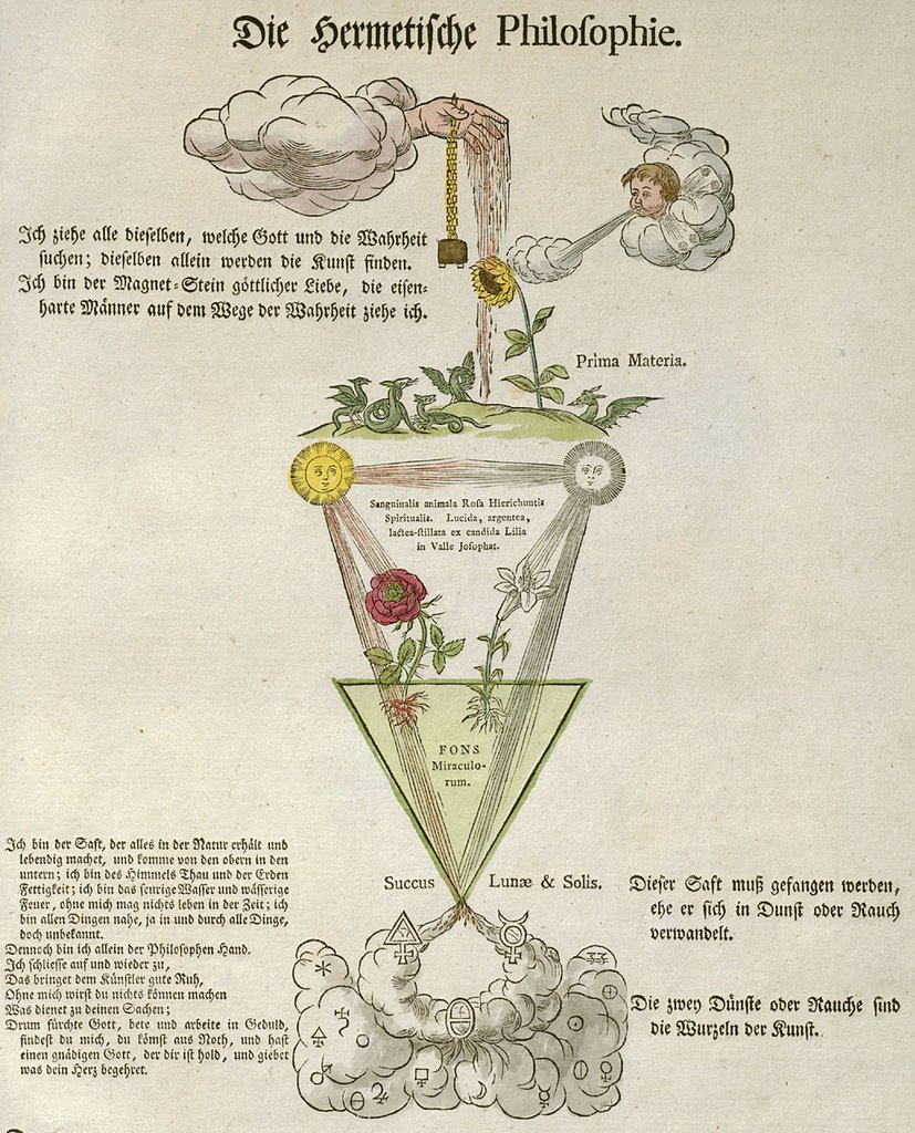 BibliOdyssey The Secret Rosicrucian Symbols