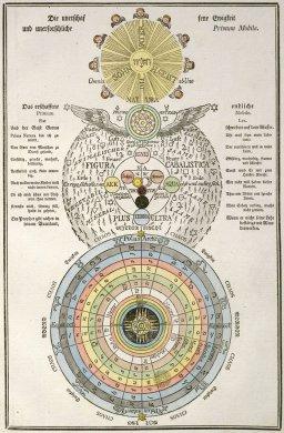 BibliOdyssey: The Secret Rosicrucian Symbols