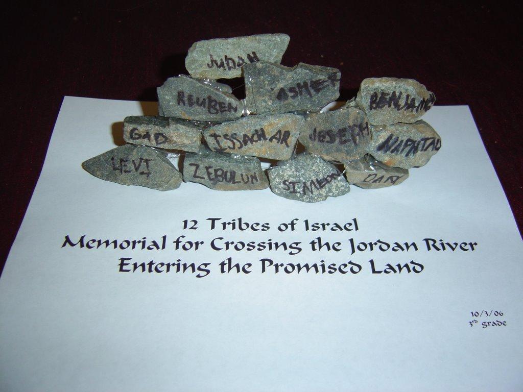 Study Of Joshua Crossing The Jordan River
