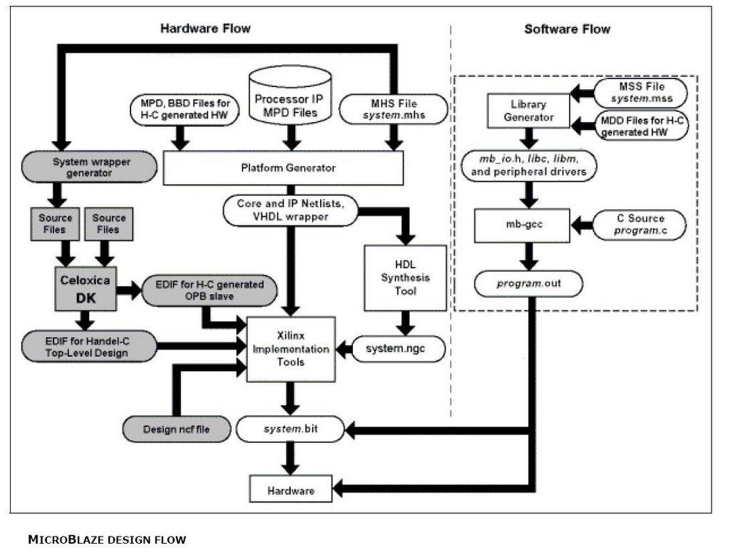 Quickwayne S Embedded Computing World