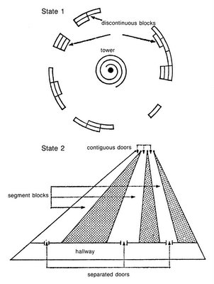 Kafka diagram