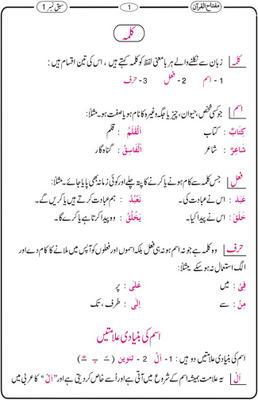 types of kalima, page 1