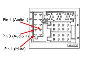 VWVortex  Bose stereo  phone mute feature pinwire?