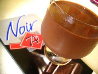 A Cuppa Parisian Hot Chocolate