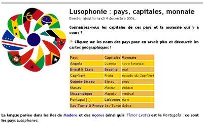 pays, capitales,monnaie...