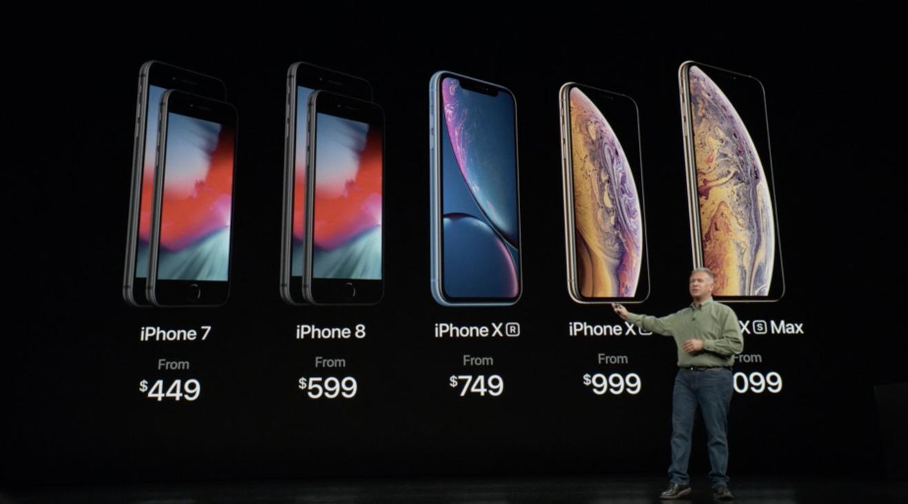 5 Iphone 11 Ios Update