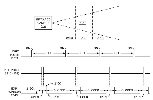 Como funcionan los pulsos de luz infrarroja