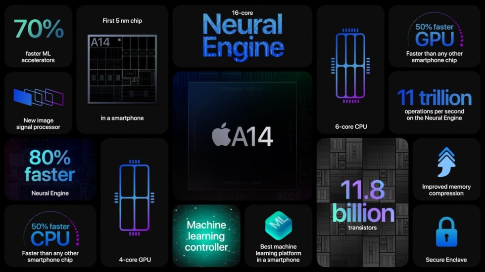 A14 Bionic processor is in both the iPhone 12 and iPhone 12 Pro