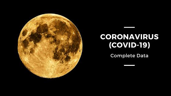Coronavirus (COVID-19) Complete Data