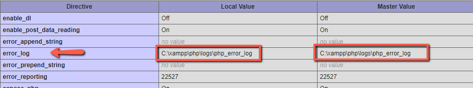 Complete Guide PHP Error Log - PHPCODER.TECH
