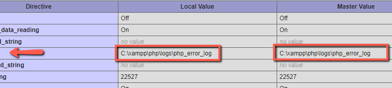Complete Guide PHP Error Log