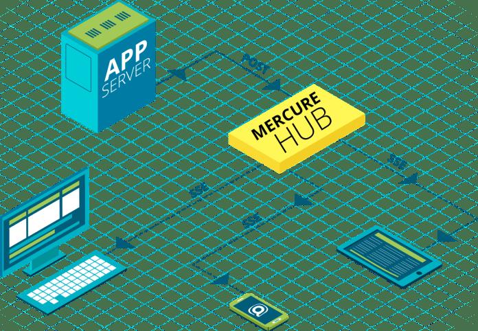 Mercure, Server-sent Live Updates Protocol - PHP Magazine Network