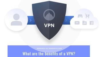 Free VPN List 2019: Free VPN Services & VPN Sites - 100