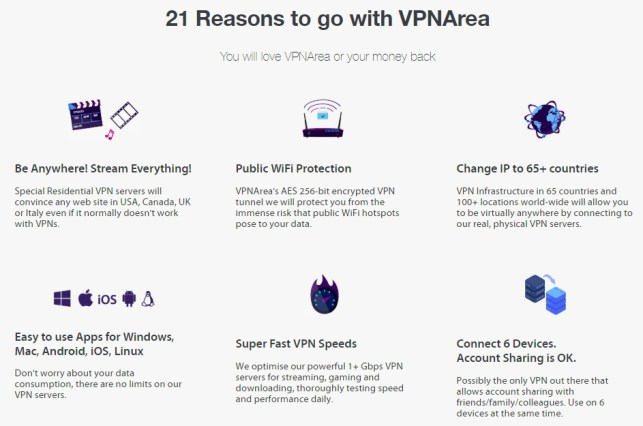 Features of VPNarea