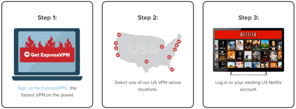 Step-to-use-VPN-watch-Netflix-streaming