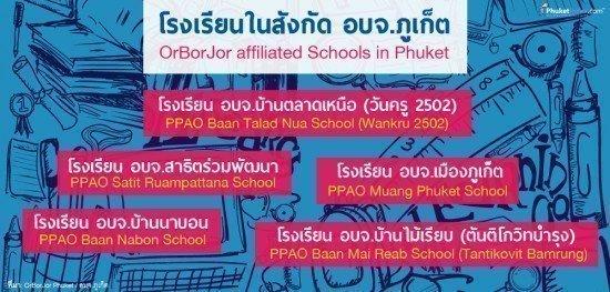 OrBorJor affiliated Schools in Phuket