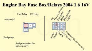 renault clio expression 1,4 16v s2005 start problemen