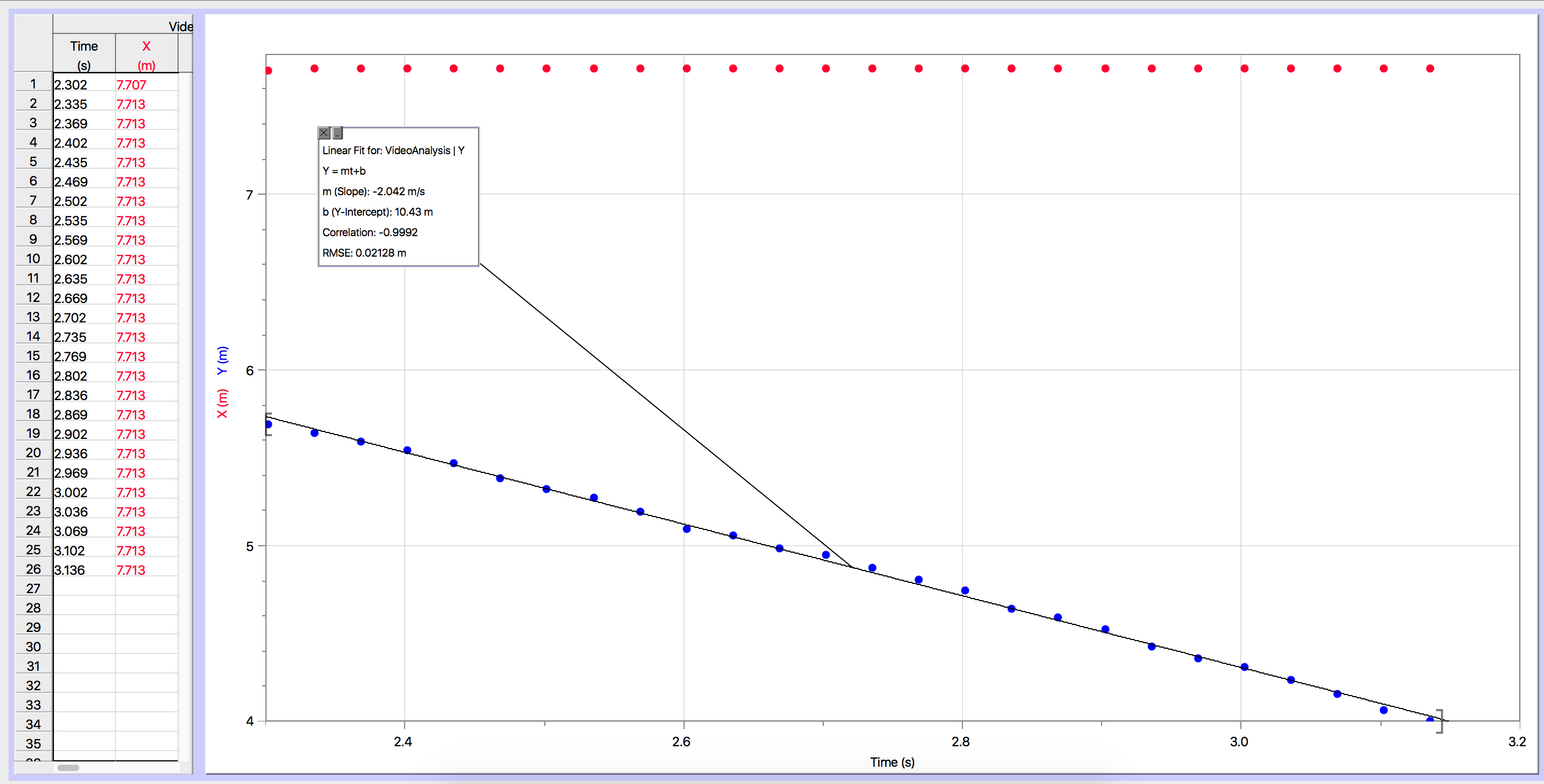Modeling The Fall Of An Object Falling With Air Resistance