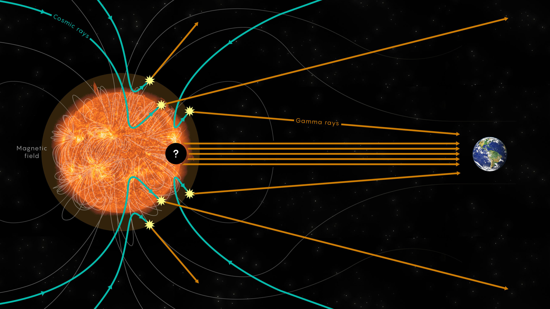 Quanta Magazine The Sun Is Stranger Than Astrophysicists
