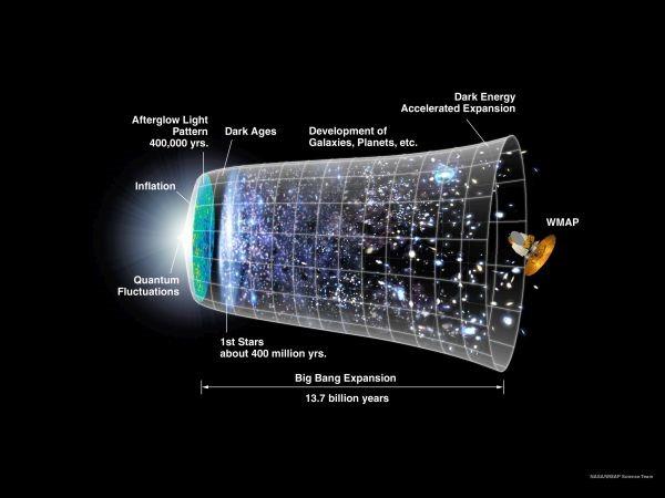 universetimeline.jpg