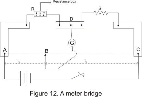 meter bridge experiment using wheatstone bridge principle rh physicscatalyst com How a Wheatstone Bridge Works draw a circuit diagram using a meter bridge