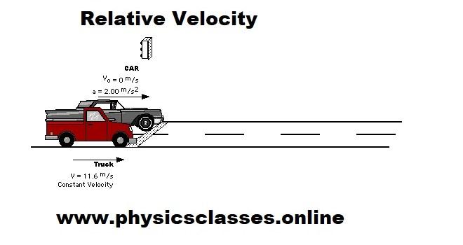 NEET/PMT Archives - Physics Classes