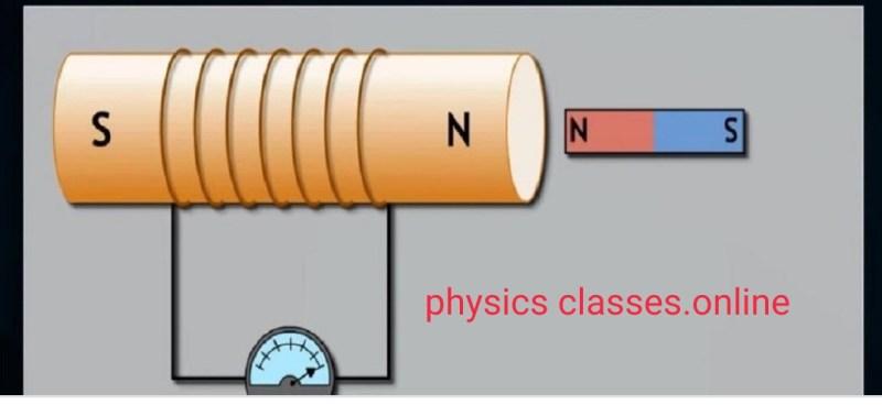 Faraday's law of EMI