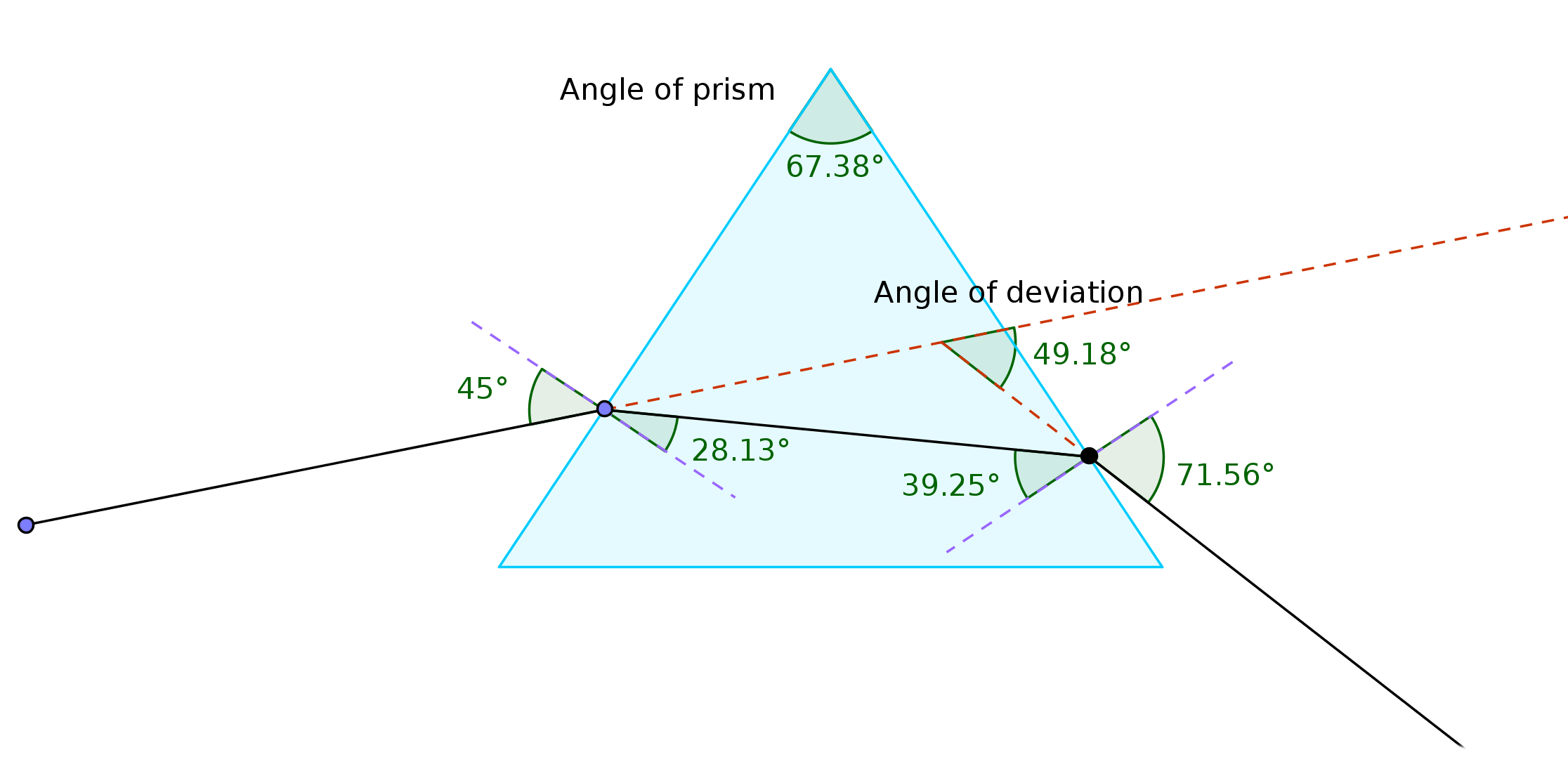Refraction Homework Help