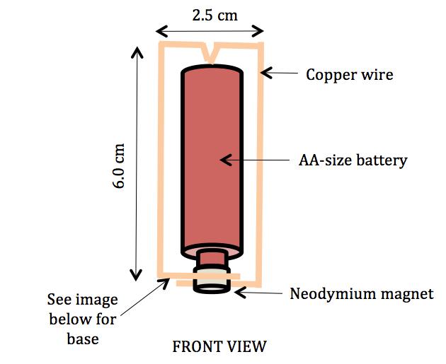 Homopolar Motor Diagram