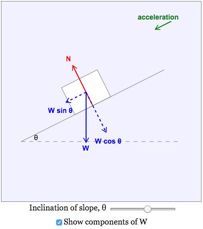 boxonslope