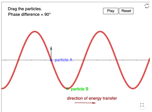 physics education resources, simulations, demonstrations and