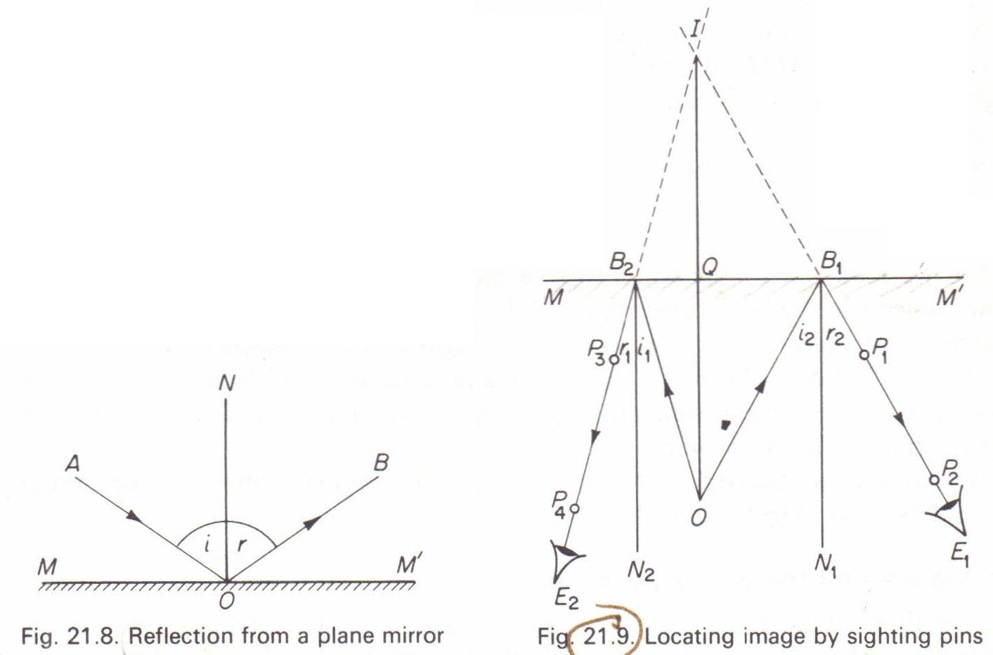 Reflection Of Light Physics Homework Help Physics Assignments And Projects Help Assignments