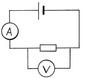 CurrentVoltage Characteristics – ohmic conductor